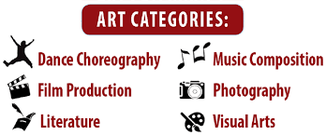 Picture of categories